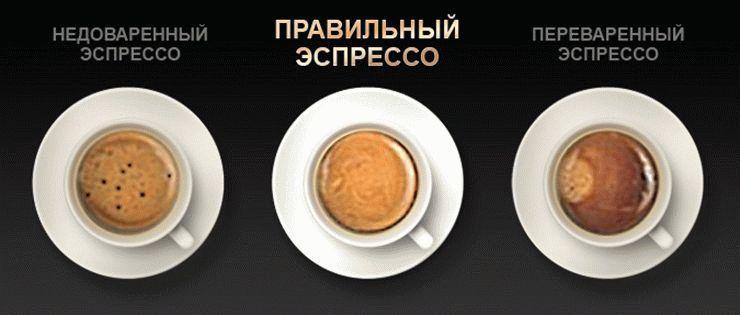 правильно приготовленный эспрессо