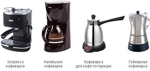 кофеварки для капучино