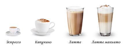 произношение эспрессо, капучино, латте, латте макиато